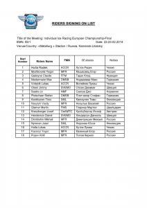 Список участников ЧЕ 2014.jpg